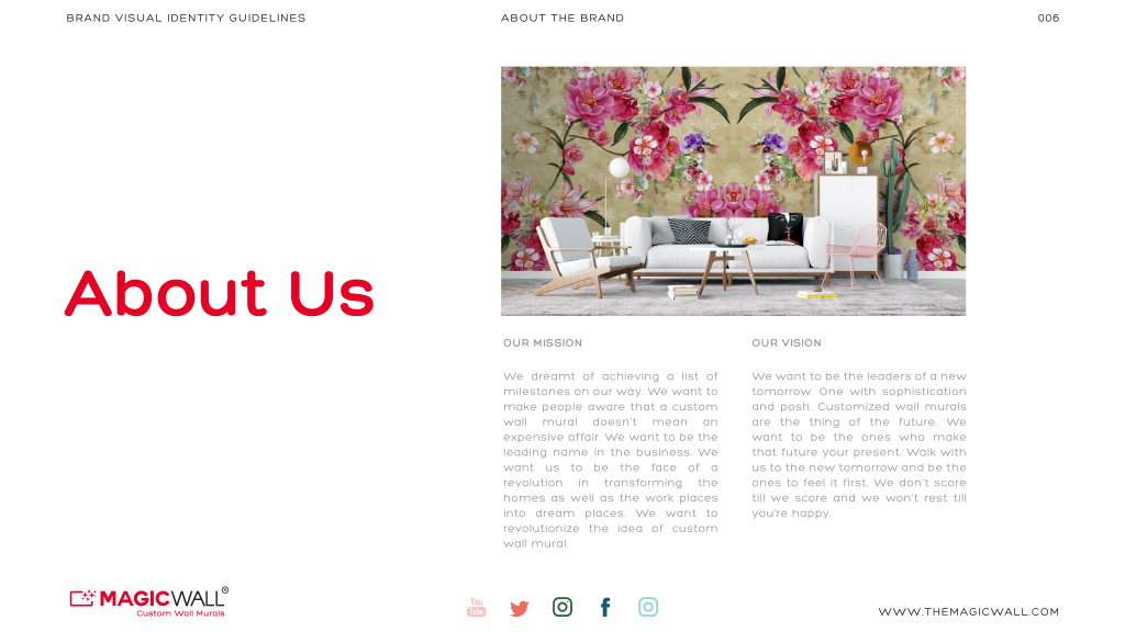 Magicwall® Branding & Trademark usages 4