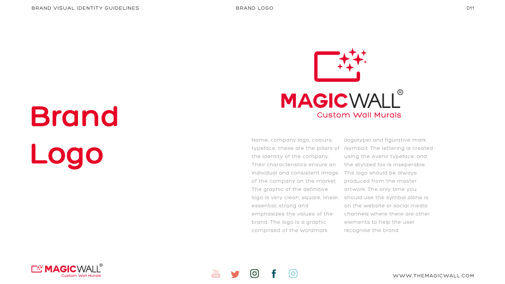 Magicwall® Branding & Trademark usages 6